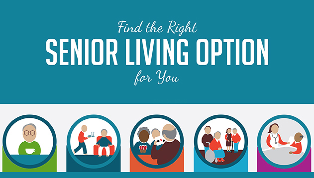 Types of Retirement Living