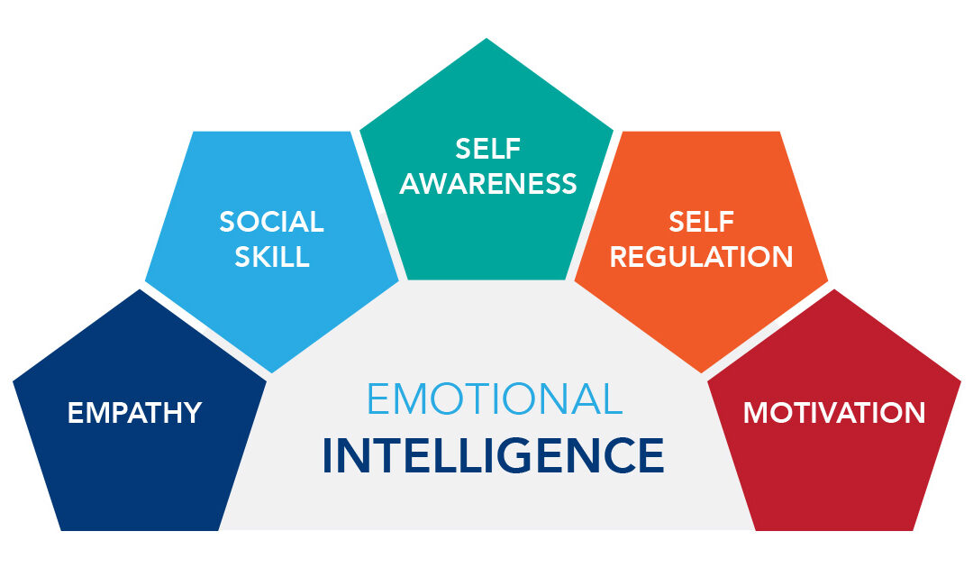 EMOTIONAL INTELLIGENCE (EI): The Shortest Distance Between You and Improved